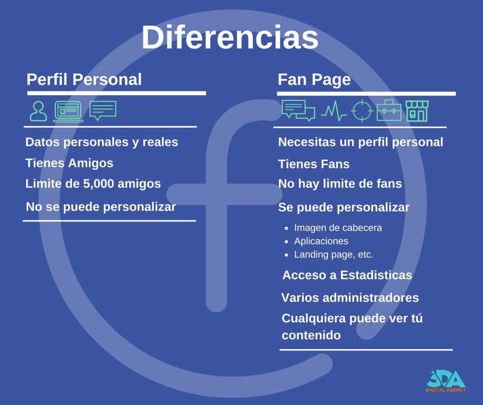 Diferencias entre Fan Page y Perfil de Facebook